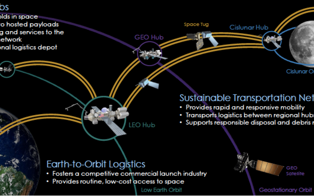 """Why we need a """" space superhighway"""""""